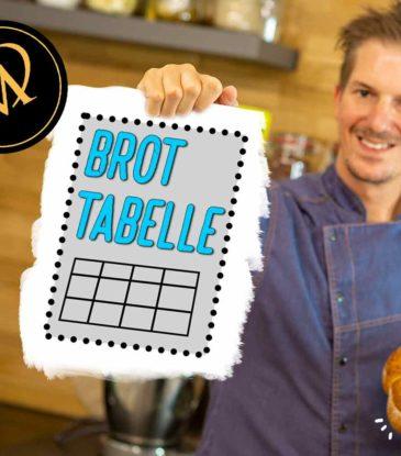 Brot Tabelle & Stundenplan